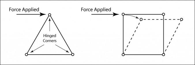 Triangle-vs.-Square.ai_-1024x341